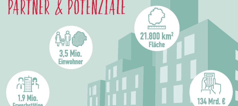 Attraktiver Immobilienstandort: Metropolregion Nürnberg auf der EXPO REAL 2018